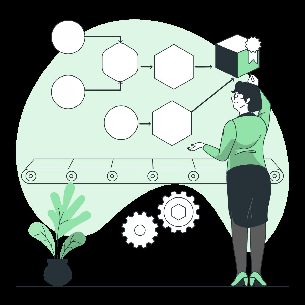 Gestion Workflow